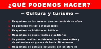 ¿Qué puedo hacer en Fase 2 en Leganés, Madrid?